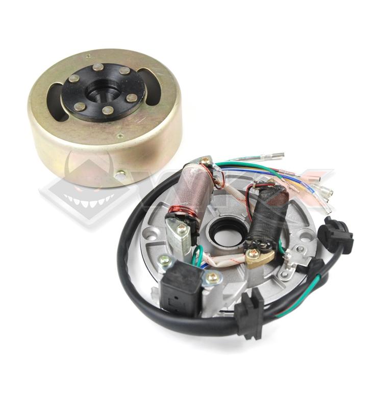 Allumage rotor + stator